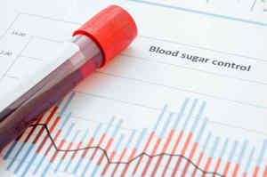 Glicemia: Concentrazione di glucosio nel sangue