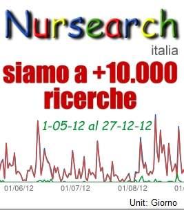 Il motore di ricerca infermieristico Nursearch.it